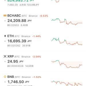 ビットコイン上昇、アルト微妙