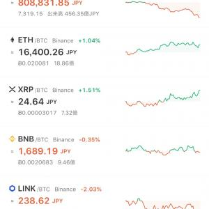 ビットコイン下落