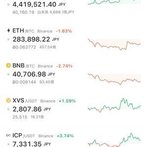 ビットコイン仮想通貨から暗号通貨へ