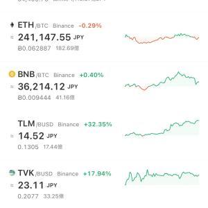 ビットコイン今週は400万円越えそう