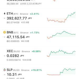 ビットコイン好調、やはりSLP上昇