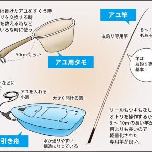 下田成人さんの鮎釣り道具