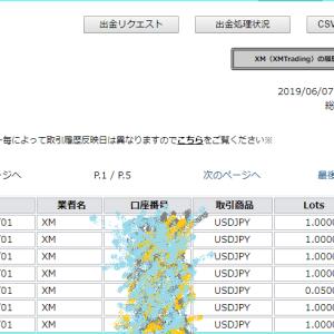 海外のキャッシュバック始めて一か月!→23万円を換金ってまあまあだよね!