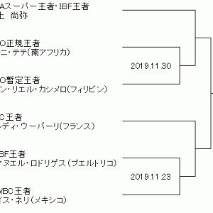 ◆今後の井上尚弥そしてバンタム級戦線は?
