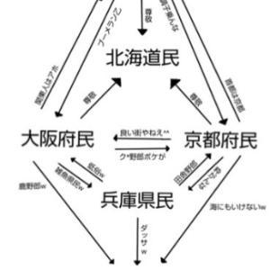 京都府民「首都は京都、大阪は良い街(笑)」 偏見だけで作られた都道府県相関図がこちら<br />