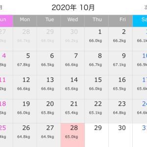 水曜の体重と食事エクササイズ