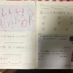 オリジナルの自主勉強ノート