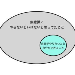 「自分の中心」だけを見つめ、他を手放し、そして形に表すこと。