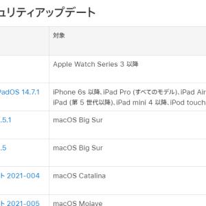7/26からiPhoneのバッテリー消耗が激しくなった(ちょいネタ)