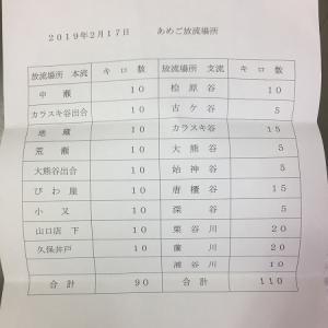 2019年渓流解禁