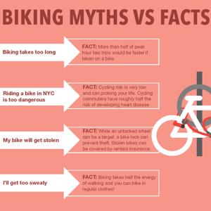 ニューヨークの自転車伝説(?)とその真実。