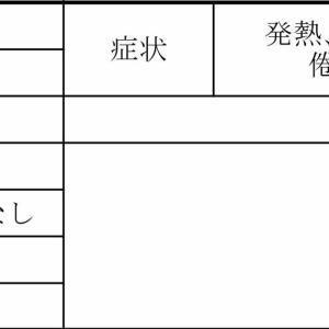 陽性確定日7月22日 愛知県瀬戸市において