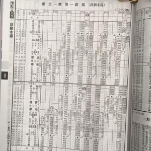 釧網本線で釧路に向かうところ。