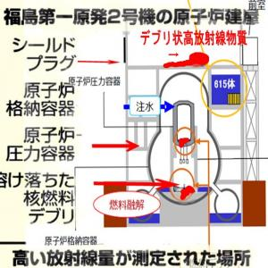 202109☢️福島第一原発2号機が大変な事態になっていること判明😱毎時1100ミリシーベルトがダダ漏れ