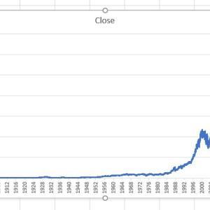 長期では上がり続けるダウ、S&P500。ひたすら買ってるだけでいいのか。