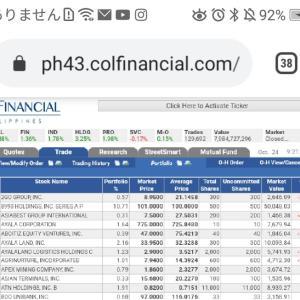 フィリピン株 少し回復中