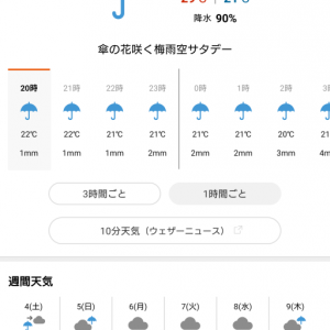 Waltzでhappy〜ポジティブ天気予報〜