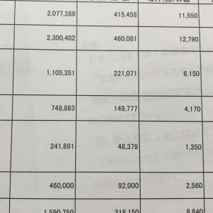 借金返済1年目の経過報告