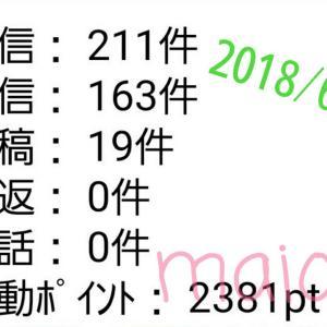 6月7日( *´艸)🎊