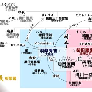 ワルツな映画たち.清須会議〜秀吉から学ぶ先読みと努力の成功術〜