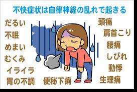 春に起こる「自律神経の乱れ」!!不調にはコレ!!!
