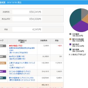 サラリーマン投資家のiDeCo(イデコ)確定拠出年金の運用状況【2019.12.8】