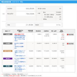 サラリーマン投資家のiDeCo(イデコ)確定拠出年金の運用状況【2020.3.8】