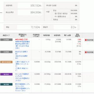 サラリーマン投資家のiDeCo(イデコ)確定拠出年金の運用状況【2020.7.17】