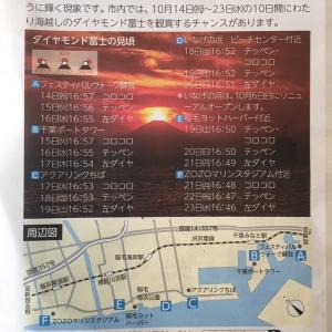 台風19号一過の東京湾から見る富士山とダイヤモンド富士 令1.10.13