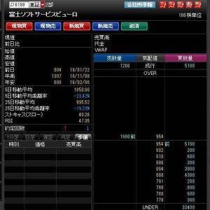 プラス82円 2019-01-23の取引結果