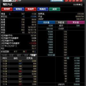 プラス758円 2019-03-08の取引結果