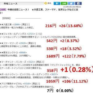 プラス242円 2019-03-12の取引結果