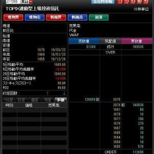 プラス519円 2019-03-25の取引結果