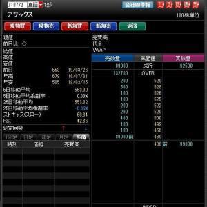 プラス121円 2019-03-27の取引結果