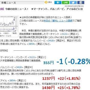 プラス1,555円 2019-06-18の取引結果