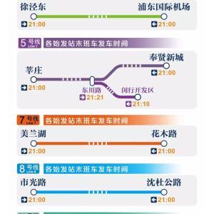 上海2493日目 利用者激減!上海明日2/22より一部地下鉄路線短縮運転