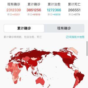 世界・日本のCOVID-19感染症例数5/8pm7:23