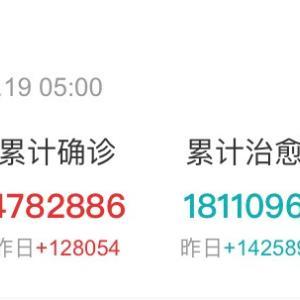 世界・日本のCOVID-19感染症例数5/19am5:00