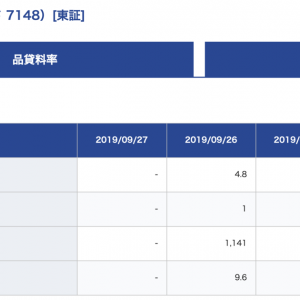 FPGの制度信用配当取りの結果