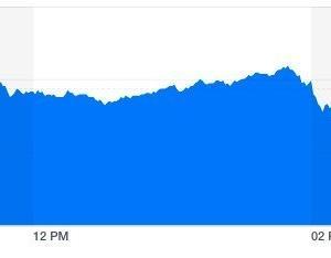 VIXロングをしましたがFOMCでは反応なし