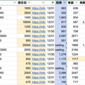 Googleスプレッドシートで使える株式・投資関係関数