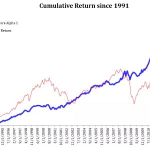個人投資家にとってのベンチマークとは?