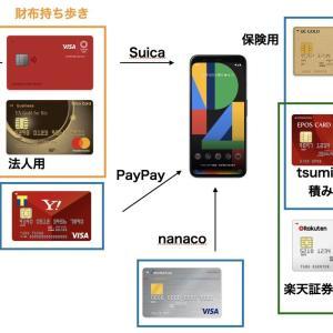 クレジットカードのポートフォリオ【2020年版】
