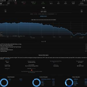 ARK ETFシリーズが買えるサクソバンク証券の使い方