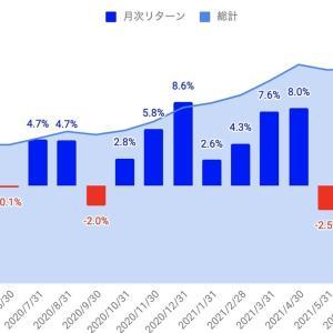 2021年7月の投資成績とポートフォリオ紹介 ヒストリカルハイ、運用は微増