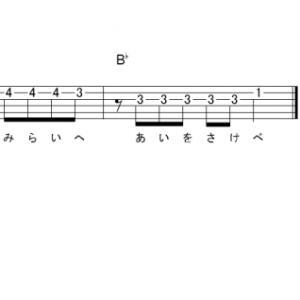 「愛を叫べ (サビ)」【嵐 (ARASI)】_ギターTAB譜(メロディ+コード)