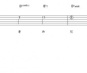 「 空のカーテン (サビ)」【ももいろクローバーZ】_ギターTAB譜(メロディ+コード)