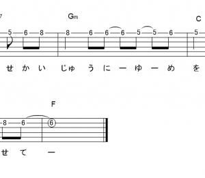 「 夢をかなえてドラえもん(サビ)」【mao】_ギターTAB譜(メロディ+コード)