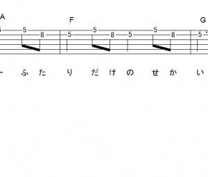 「きみと恋のままで終われない いつも夢のままじゃいられない(サビ)」【倉木麻衣】_ギターTAB譜(メロディ+コード)