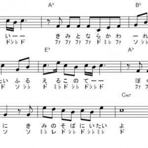 銀魂 ドレミふりがな付き楽譜【無料】 (2曲) 現状ディストラクション、カゲロウ